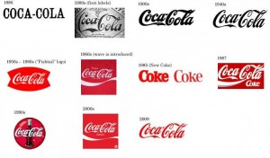 coke-logo-evolution