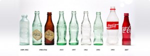 Cronologia das garrafas de coca