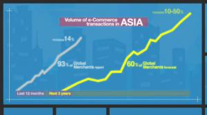 pesquisa asia
